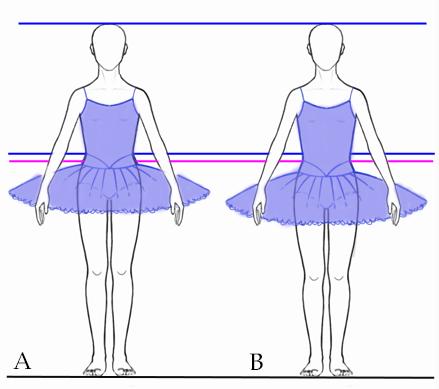マネキン図AB-全身スカート付ー並び