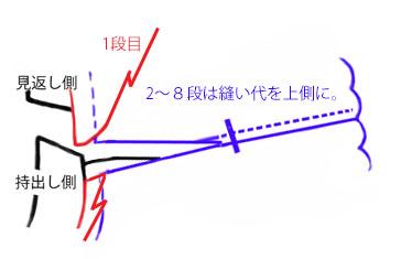 siage-2.jpg