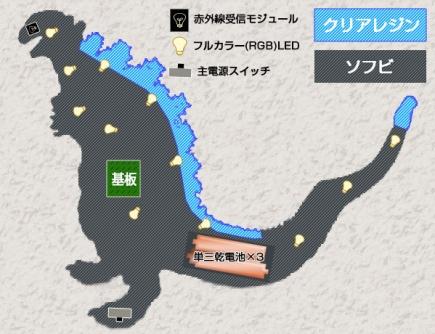 ムビモン シン・ゴジラ 電飾改造(構造)