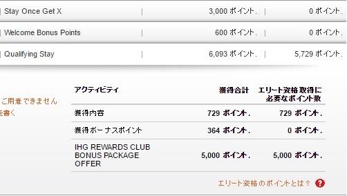 IHGリワードクラブ 5000ボーナスポイントパッケージ 1泊86ユーロで9693ポイント