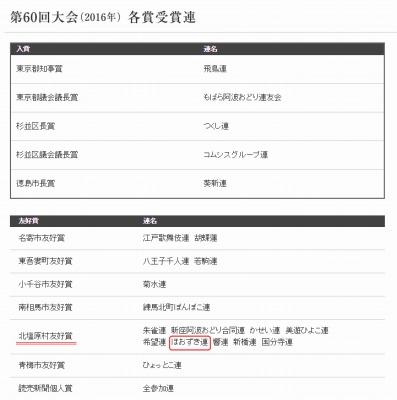 第60回 高円寺阿波おどり大会 各賞受賞連