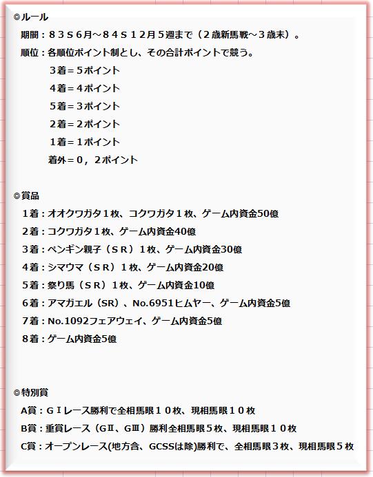 馬会イベント詳細