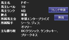 ドギさん桜花賞1