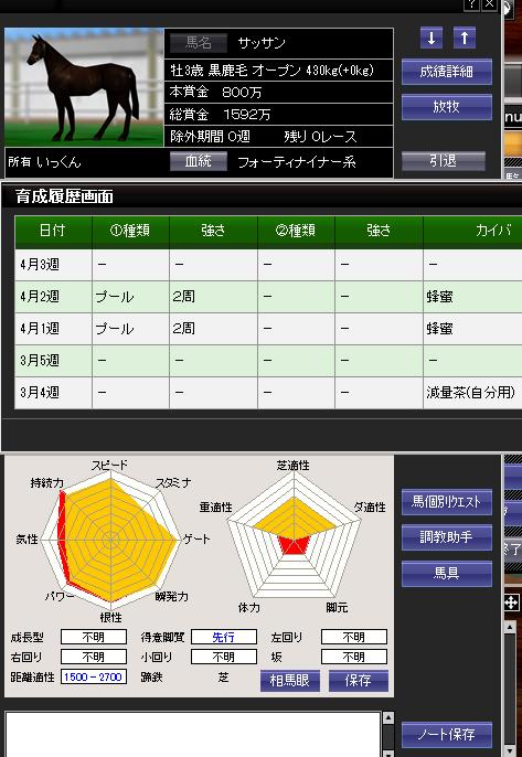 85皐月賞