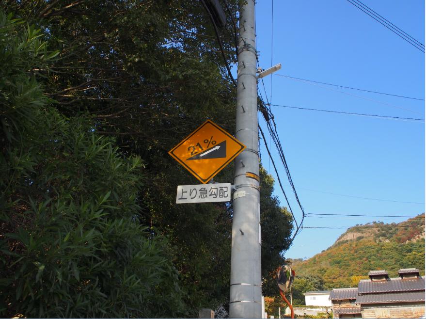 20161112 斜度