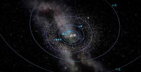 太陽系CG4 (2)