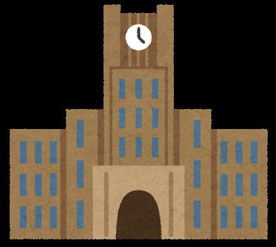 国防予算を使って研究を推進する大学のイラストです_軍事研究と大学や学術研究の関わりについて議論するブログ記事です