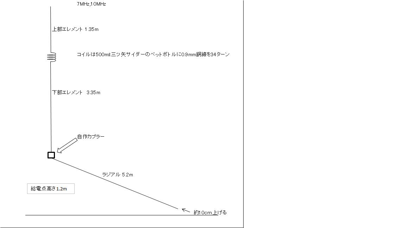 VCH/7,10