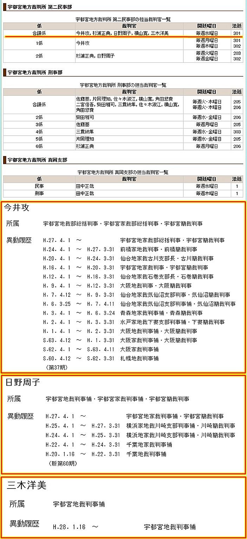 今井攻判事 日野周子判事 三木洋美判事 裁判体