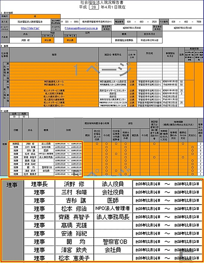 飯田福祉会 高砂荘 浜野修理事長-vert