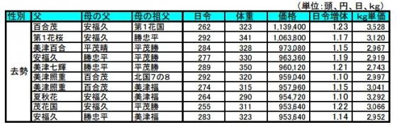 hiroshima_miyoshi_16_04_02.jpg