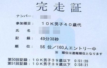 越前大野名水マラソン(FC2)