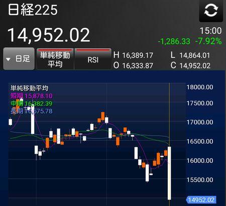 イギリス離脱株価