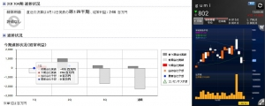 gumi株価