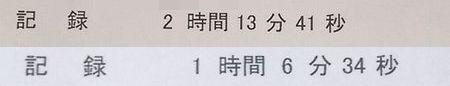 金沢百万石ロードレース(fc2)