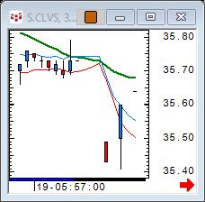 CLVS_34m_161121.png