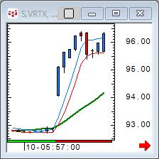 VRTX_34m_161110.png