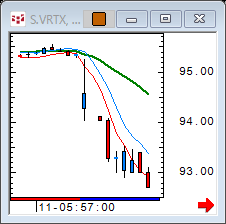 VRTX_34m_161111.png