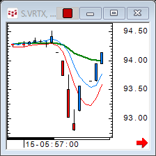 VRTX_34m_161115.png