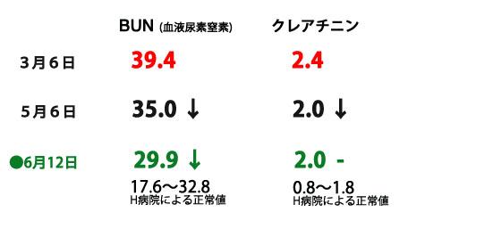 160613_viv-jinzosuchi.jpg