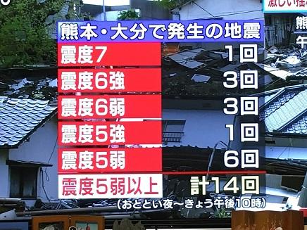 4162016TV地震報道S7