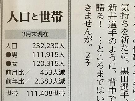 5162016呉人口統計S