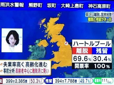 6242016 TV News 英国民投票S1