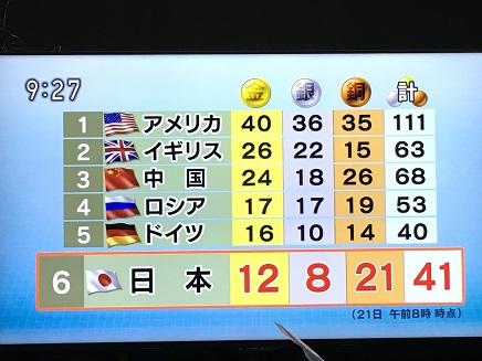 8212016 NHKTVS