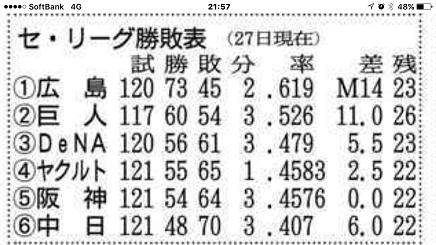 8282016 産経S6