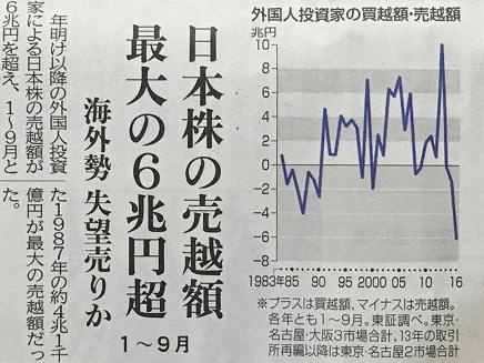10092016 中国新聞セレクトS2