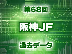 2016年 阪神ジュベナイルフィリーズ 過去のデータ