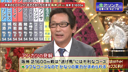 2016年 阪神ジュベナイルフィリーズ うまんちゅ6