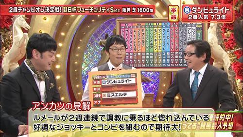 2016年 朝日杯フューチュリティステークス うまんちゅ 5