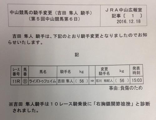 吉田隼人、右胸鎖関節捻挫。有馬記念のゴールドアクター乗り替わりか?