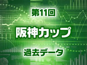 2016年 阪神カップ 過去のデータ