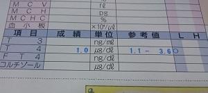 2016.12甲状腺検査結果
