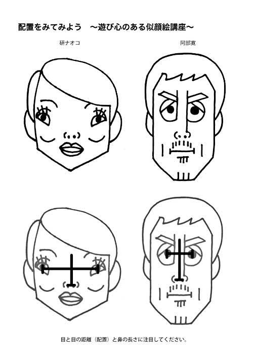 配置をみてみよう-遊び心のある似顔絵講座-