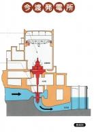 今渡発電所の断面構造図.jpg