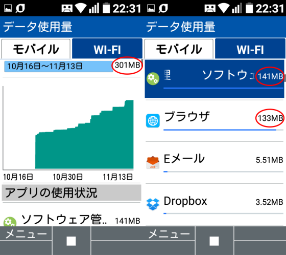 KYF31_Wi-Fi_DATA-Traffic.png
