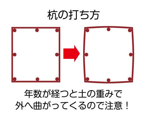 ポタジェ-01