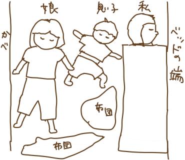 20160927川の字