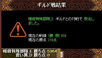 RedStone 16.05.27[02]