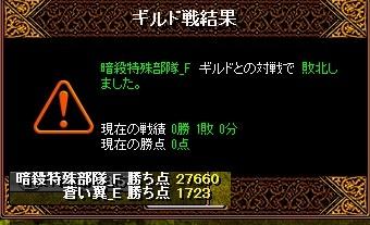 RedStone 16.10.28[03]