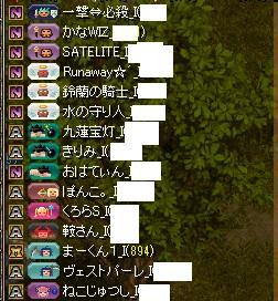 RedStone 16.12.21[01]