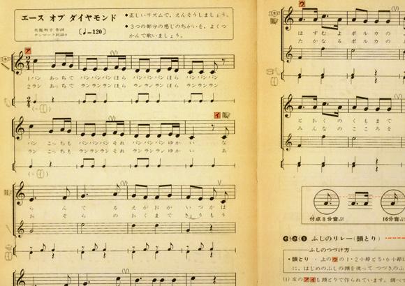 987-1272音楽教科書7