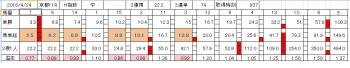 0424京都11R