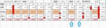 小倉11R0821表