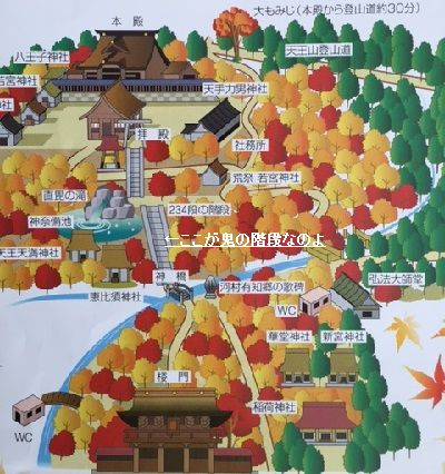大谷田神社