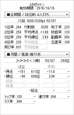 tenhou_prof_20160806.png