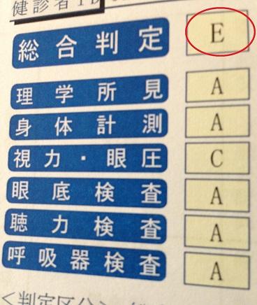 exam result